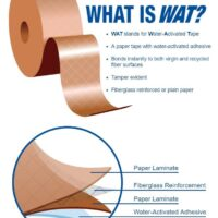 What is water activated paper tape?